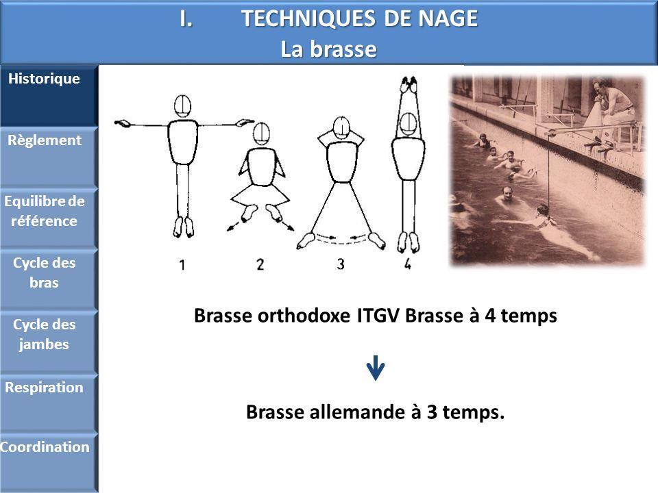 I.TECHNIQUES DE NAGE La brasse 1.Position ventrale obligatoire dès la 1ère traction de bras (après le départ et les virages) 2.Mouvements des bras et des jambes simultanés, dans le même plan horizontal et 1 cycle = (1 mvt bras + 1 mvt jambes), dans cet ordre 3.Mains poussées ensemble en avant à partir de la poitrine, coudes sous la surface, sauf avant et pendant le virage, et pour la traction finale à l arrivée pas de retour aérien type papillon 4.Les mains ne doivent pas être ramenées au delà de la ligne des hanches sauf pendant la 1ère traction après le départ et les virages.