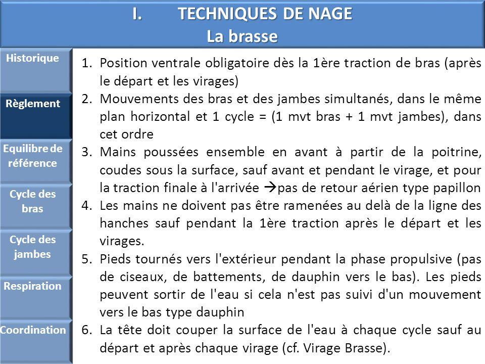 I.TECHNIQUES DE NAGE La brasse Horizontal et ventral Oscillations tangage (style ondulé) Objectifs = Résistances; Liaison des actions propulsives Historique Règlement Equilibre de référence Cycle des bras Cycle des jambes Respiration Coordination
