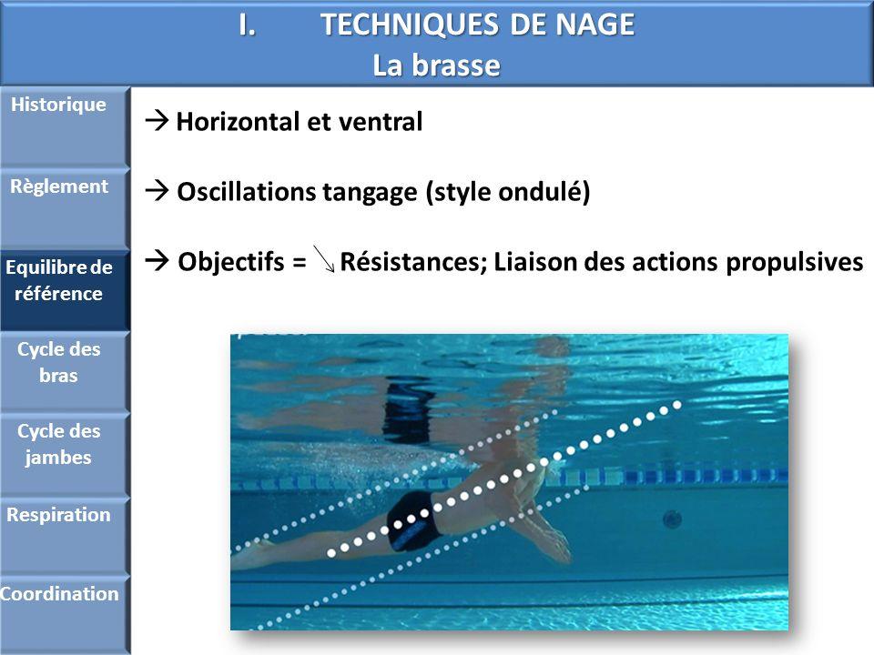 I.TECHNIQUES DE NAGE La brasse Cycle de bras = 4 phases 1.