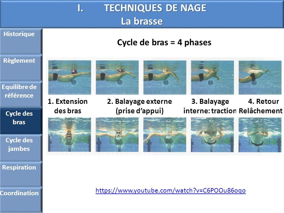 I.TECHNIQUES DE NAGE La brasse Cycle de bras = 4 phases 1. Extension des bras 2. Balayage externe (prise dappui) 3. Balayage interne: traction 4. Reto