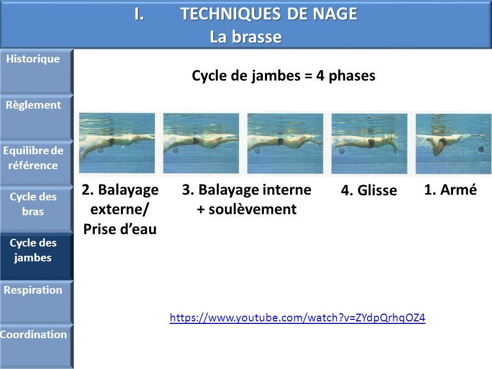 I.TECHNIQUES DE NAGE La brasse 2. Balayage externe/ Prise deau Cycle de jambes = 4 phases 3. Balayage interne + soulèvement 4. Glisse 1. Armé Historiq