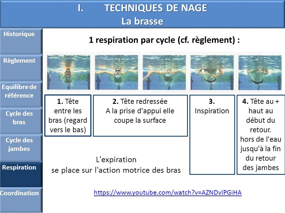 I.TECHNIQUES DE NAGE La brasse 4 phases dans un cycle de Brasse 1-balayage ext des bras / temps mort des jambes 2-retour des jambes / retour des bras 3-fouetté des jambes / temps mort des bras 4-glisse : variable selon la vitesse de nage 3 types particuliers de synchronisation Glissant = Distances longues (vitesses moyennes) Continu = Distances moyennes (vitesses élevées) Chevauchement = Distances courtes (vitesses très élevées) Historique Règlement Equilibre de référence Cycle des bras Cycle des jambes Respiration Coordination