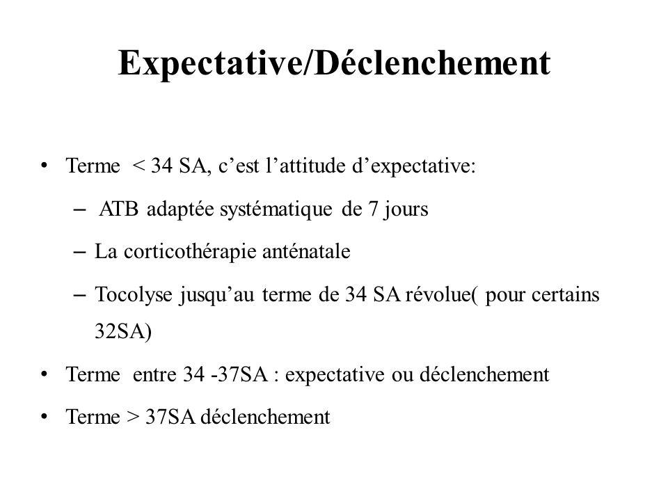 Expectative/Déclenchement Terme < 34 SA, cest lattitude dexpectative: – ATB adaptée systématique de 7 jours –La corticothérapie anténatale –Tocolyse jusquau terme de 34 SA révolue( pour certains 32SA) Terme entre 34 -37SA : expectative ou déclenchement Terme > 37SA déclenchement