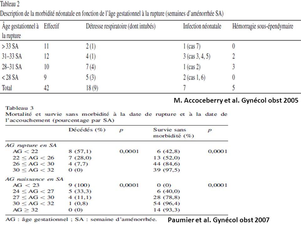 Paumier et al. Gynécol obst 2007 M. Accoceberry et al. Gynécol obst 2005