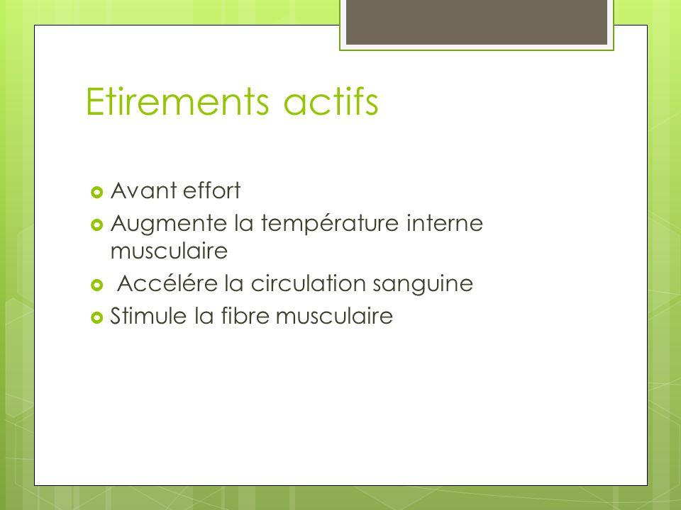 Etirements actifs Avant effort Augmente la température interne musculaire Accélére la circulation sanguine Stimule la fibre musculaire