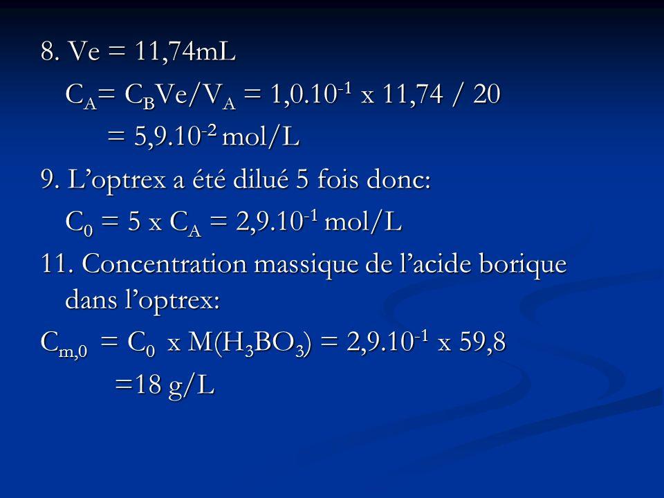8. Ve = 11,74mL C A = C B Ve/V A = 1,0.10 -1 x 11,74 / 20 = 5,9.10 -2 mol/L 9. Loptrex a été dilué 5 fois donc: C 0 = 5 x C A = 2,9.10 -1 mol/L 11. Co