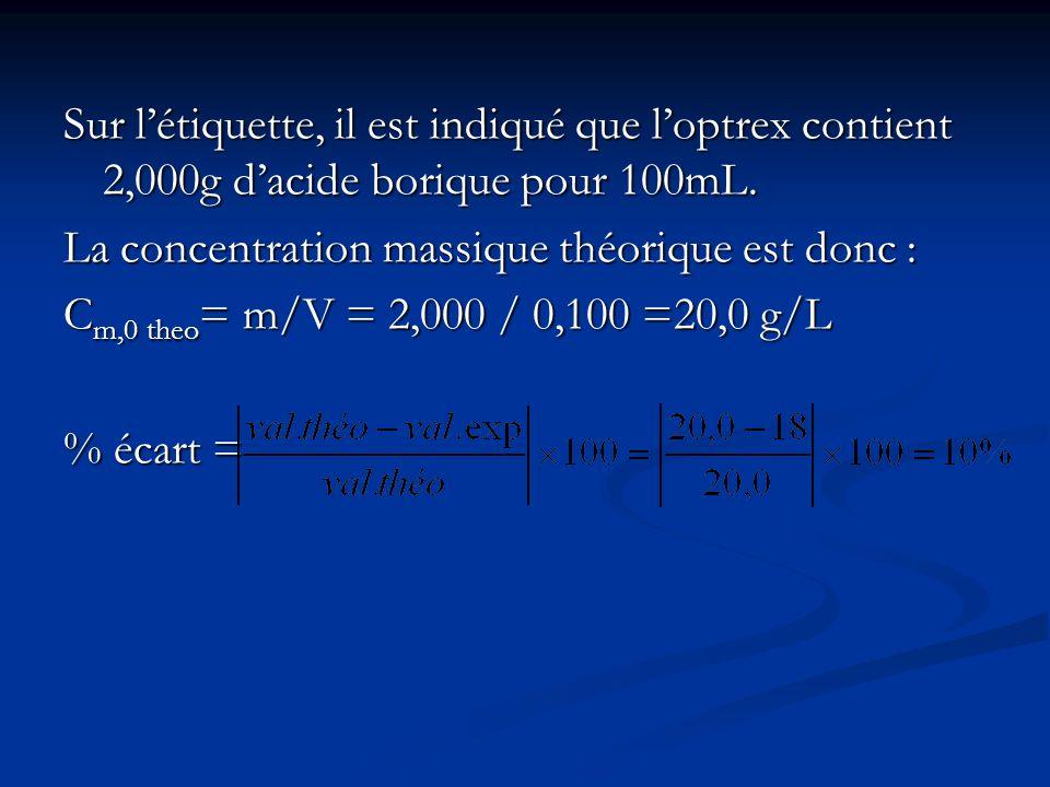 Sur létiquette, il est indiqué que loptrex contient 2,000g dacide borique pour 100mL. La concentration massique théorique est donc : C m,0 theo = m/V