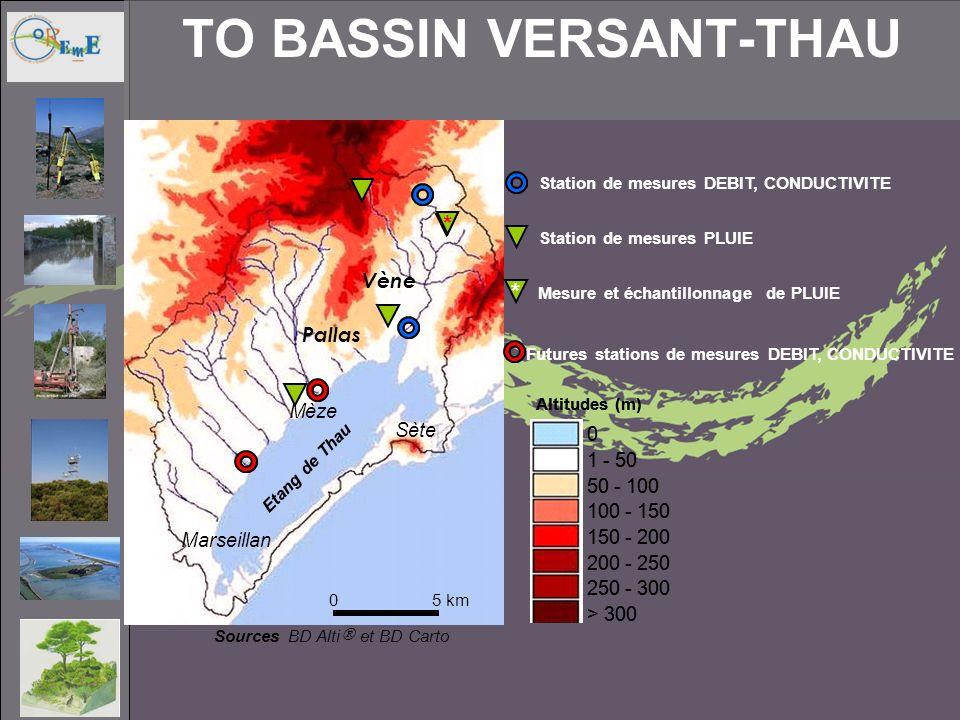 TO BASSIN VERSANT-THAU Sources BD Alti et BD Carto 05 km Mèze Marseillan Sète Etang de Thau Vène Pallas 0 1-50 -100 -150 -200 -250 -300 > 300 Altitude