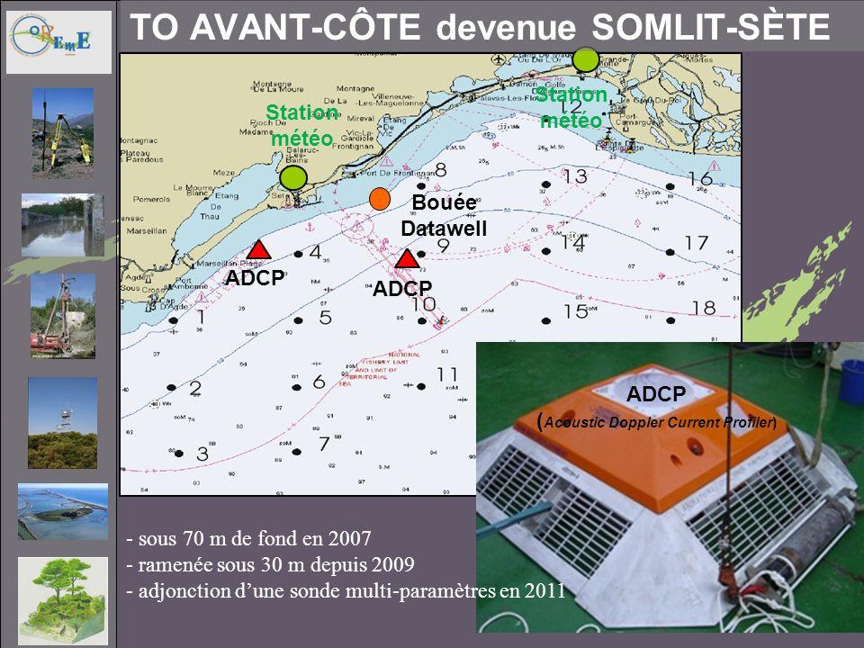 Station météo - sous 70 m de fond en 2007 - ramenée sous 30 m depuis 2009 - adjonction dune sonde multi-paramètres en 2011 TO AVANT-CÔTE devenue SOMLIT-SÈTE ADCP ( Acoustic Doppler Current Profiler) Bouée Datawell ADCP Station météo