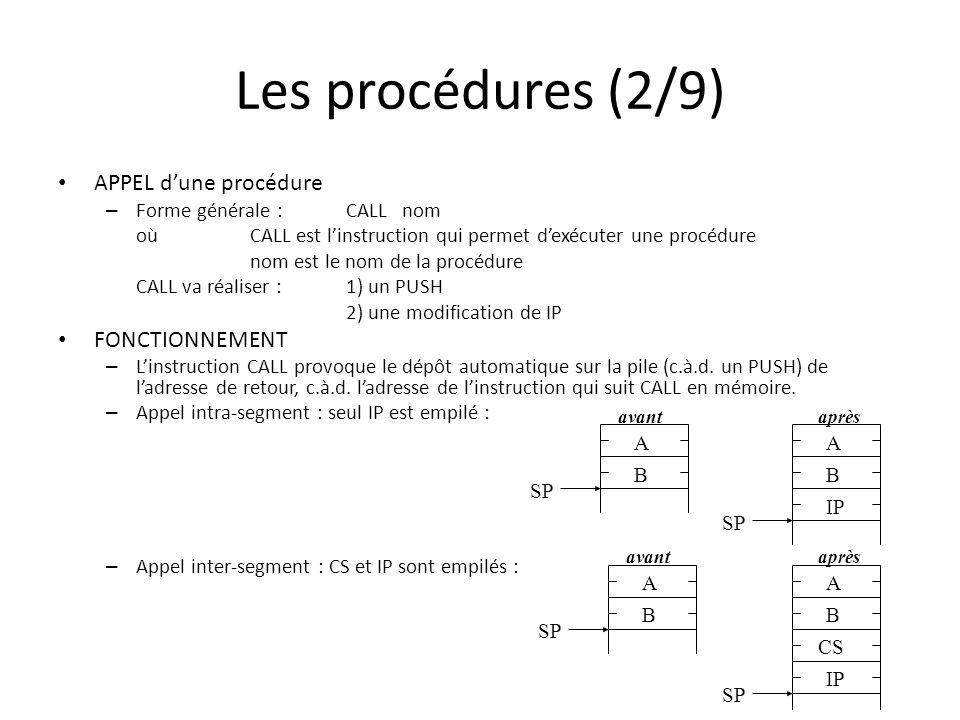 Les procédures (2/9) APPEL dune procédure – Forme générale :CALL nom où CALL est linstruction qui permet dexécuter une procédure nom est le nom de la procédure CALL va réaliser :1) un PUSH 2) une modification de IP FONCTIONNEMENT – Linstruction CALL provoque le dépôt automatique sur la pile (c.à.d.