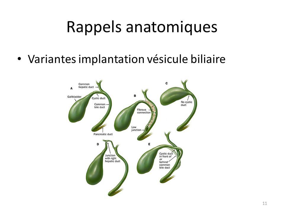 Rappels anatomiques Variantes implantation vésicule biliaire 11