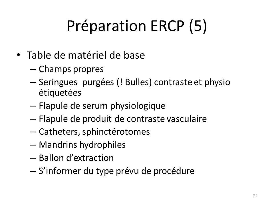 Préparation ERCP (5) Table de matériel de base – Champs propres – Seringues purgées (! Bulles) contraste et physio étiquetées – Flapule de serum physi