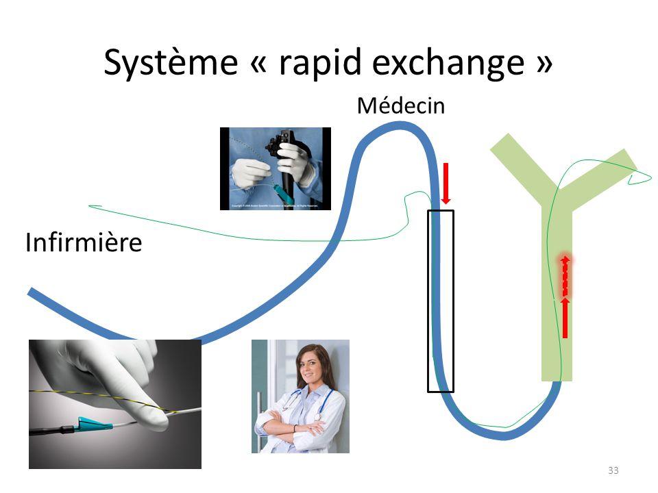 Système « rapid exchange » Médecin Infirmière 33