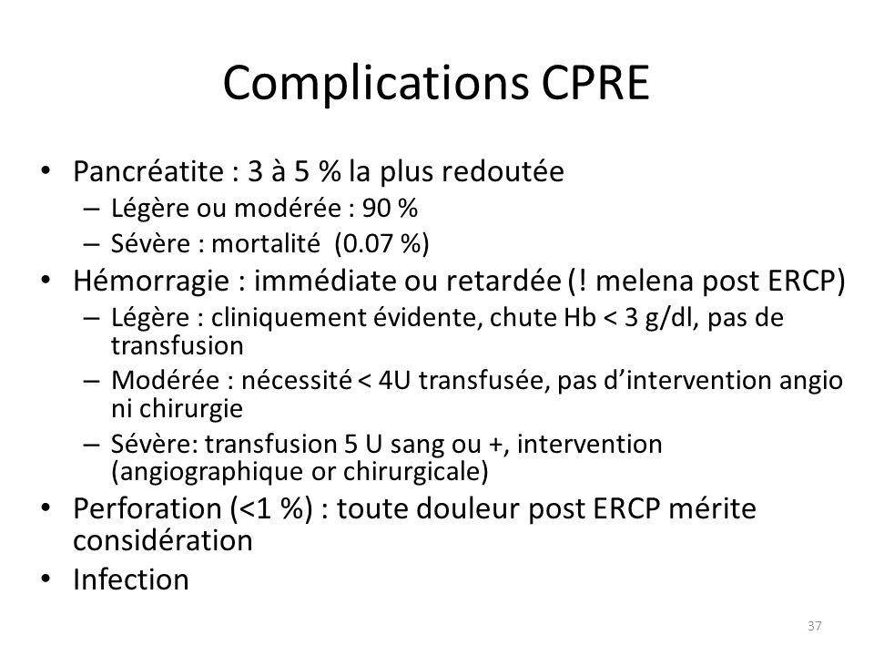 Complications CPRE Pancréatite : 3 à 5 % la plus redoutée – Légère ou modérée : 90 % – Sévère : mortalité (0.07 %) Hémorragie : immédiate ou retardée