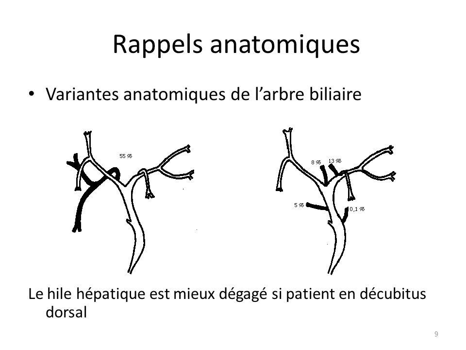 Variantes anatomiques de larbre biliaire Le hile hépatique est mieux dégagé si patient en décubitus dorsal 9
