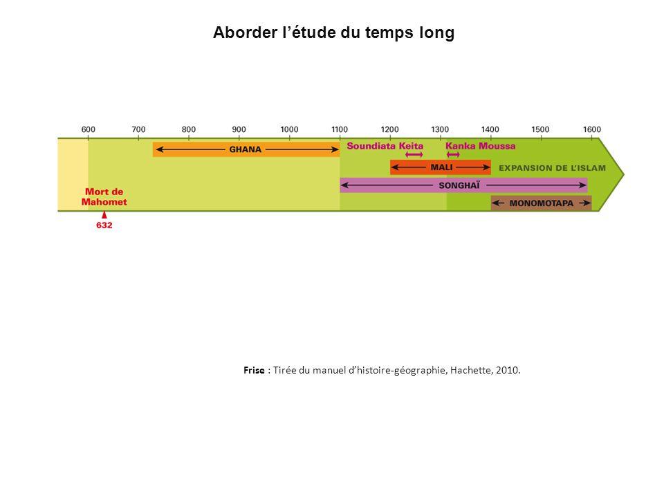 Aborder létude du temps long Frise : Tirée du manuel dhistoire-géographie, Hachette, 2010.