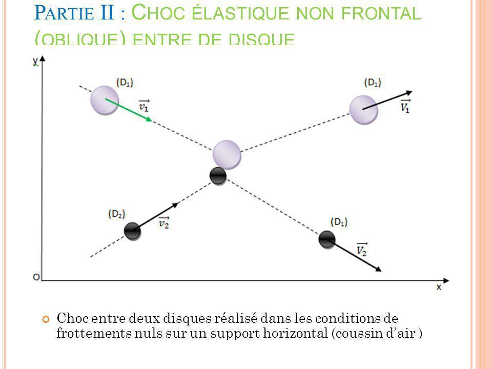 P ARTIE II : C HOC ÉLASTIQUE NON FRONTAL ( OBLIQUE ) ENTRE DE DISQUE Choc entre deux disques réalisé dans les conditions de frottements nuls sur un su
