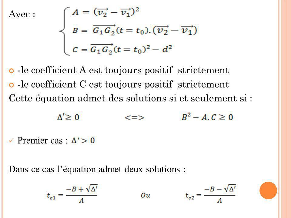 Avec : -le coefficient A est toujours positif strictement -le coefficient C est toujours positif strictement Cette équation admet des solutions si et