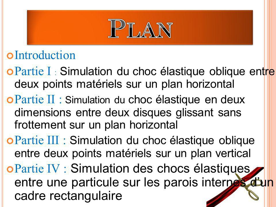 Introduction Partie I : Simulation du choc élastique oblique entre deux points matériels sur un plan horizontal Partie II : Simulation du choc élastiq