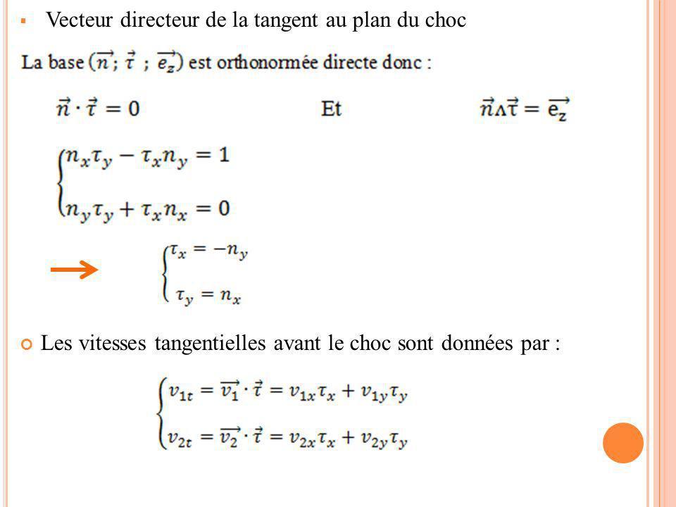 Vecteur directeur de la tangent au plan du choc Les vitesses tangentielles avant le choc sont données par :