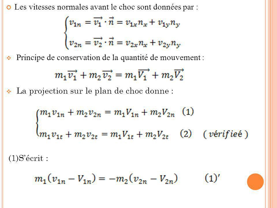 Les vitesses normales avant le choc sont données par : Principe de conservation de la quantité de mouvement : La projection sur le plan de choc donne