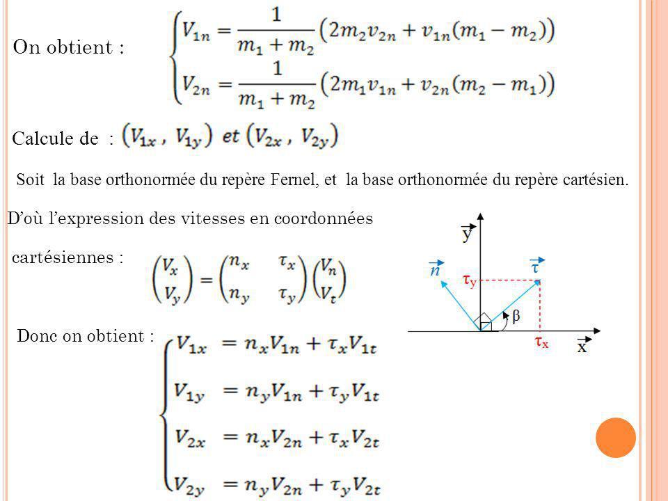 On obtient : Calcule de : Soit la base orthonormée du repère Fernel, et la base orthonormée du repère cartésien. Doù lexpression des vitesses en coord
