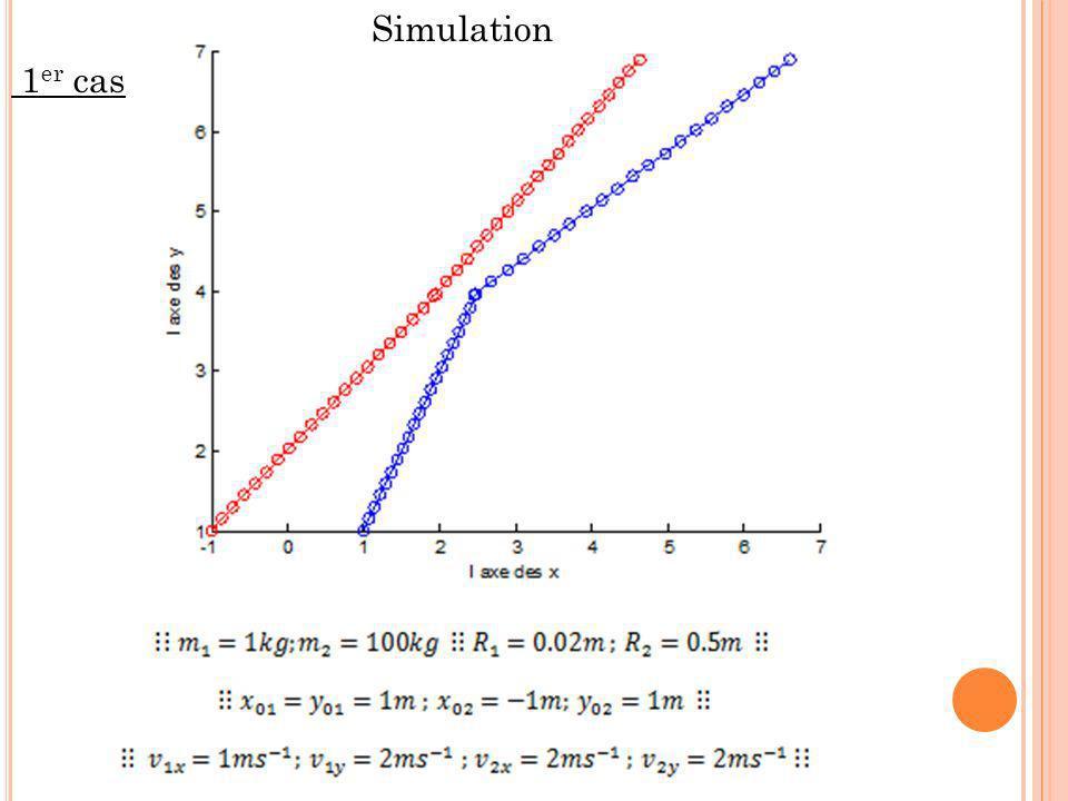 Simulation 1 er cas