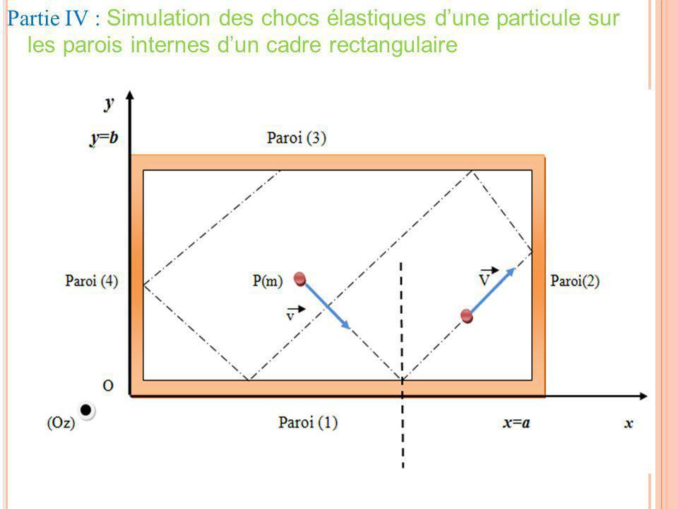 Partie IV : Simulation des chocs élastiques dune particule sur les parois internes dun cadre rectangulaire