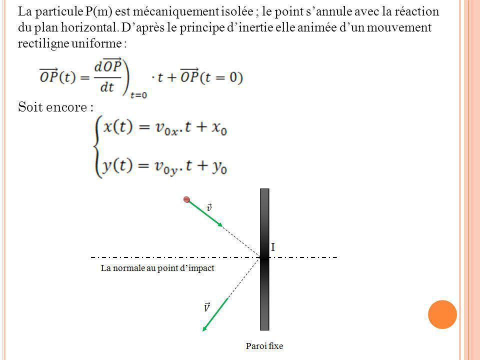 La particule P(m) est mécaniquement isolée ; le point sannule avec la réaction du plan horizontal. Daprès le principe dinertie elle animée dun mouveme