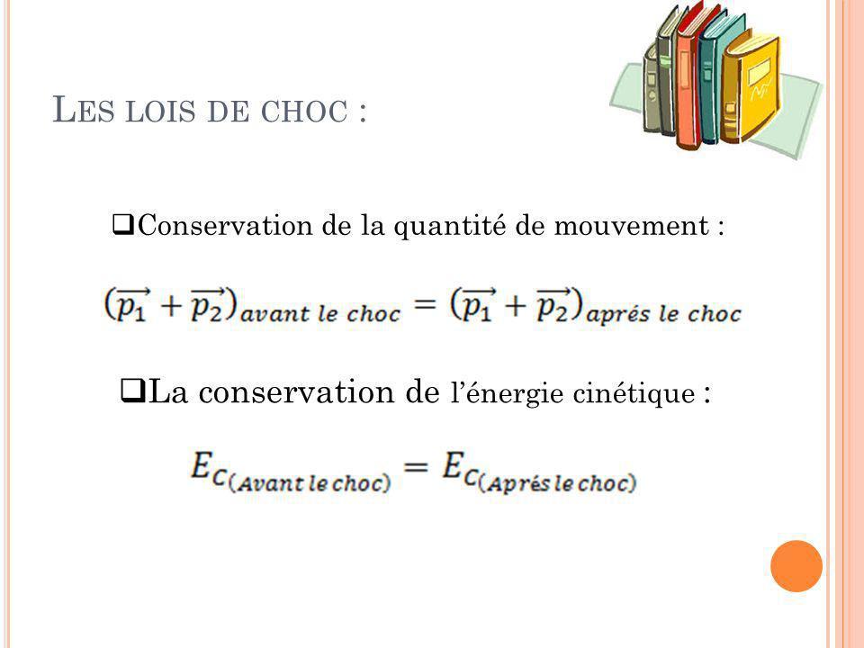 L ES LOIS DE CHOC : Conservation de la quantité de mouvement : La conservation de lénergie cinétique :