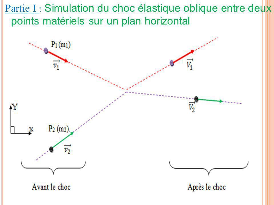 Partie I : Simulation du choc élastique oblique entre deux points matériels sur un plan horizontal