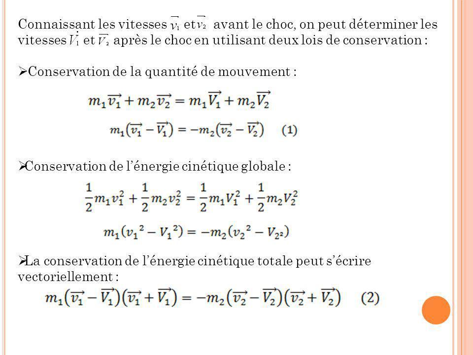 On divisant (2) par (1), on trouve : Cette dernière équation montre que les vitesses relatives des deux particules (la vitesse dune particule par rapport à lautre) sont égaux en normes mais de signe opposé.
