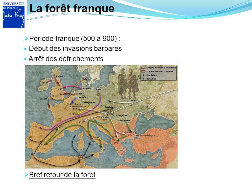 La forêt franque Période franque (500 à 900) : Début des invasions barbares Arrêt des défrichements Bref retour de la forêt