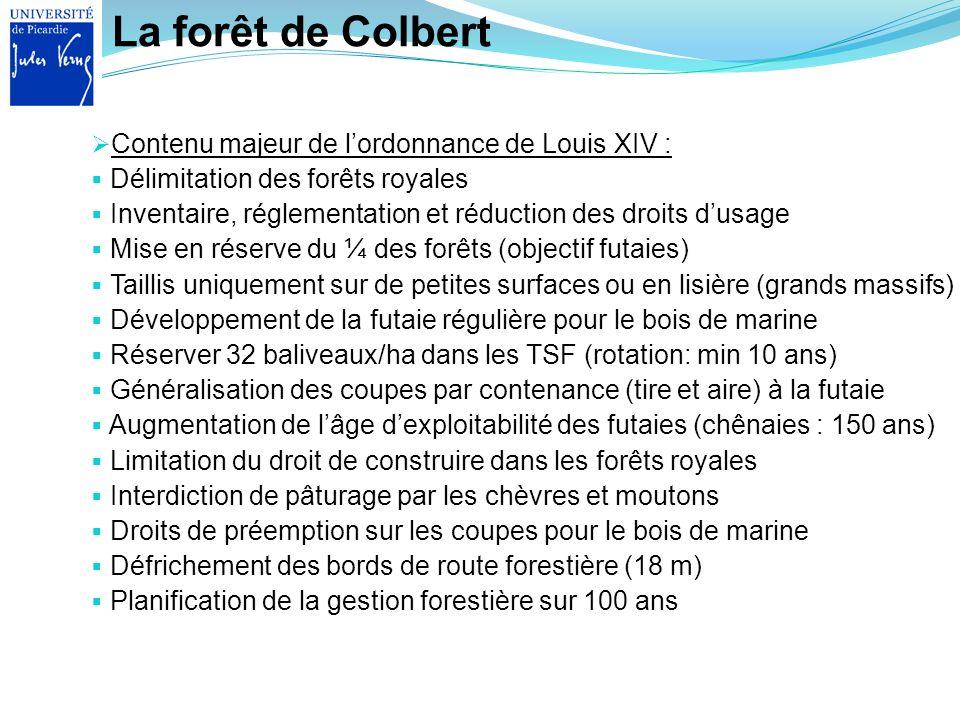 La forêt de Colbert Contenu majeur de lordonnance de Louis XIV : Délimitation des forêts royales Inventaire, réglementation et réduction des droits du