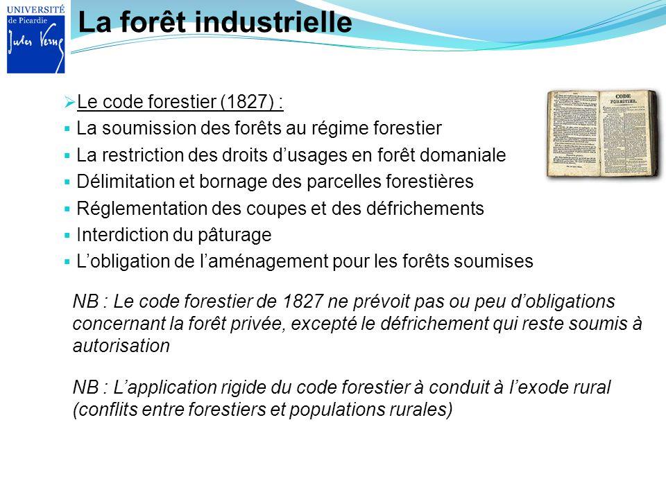 La forêt industrielle Le code forestier (1827) : La soumission des forêts au régime forestier La restriction des droits dusages en forêt domaniale Dél