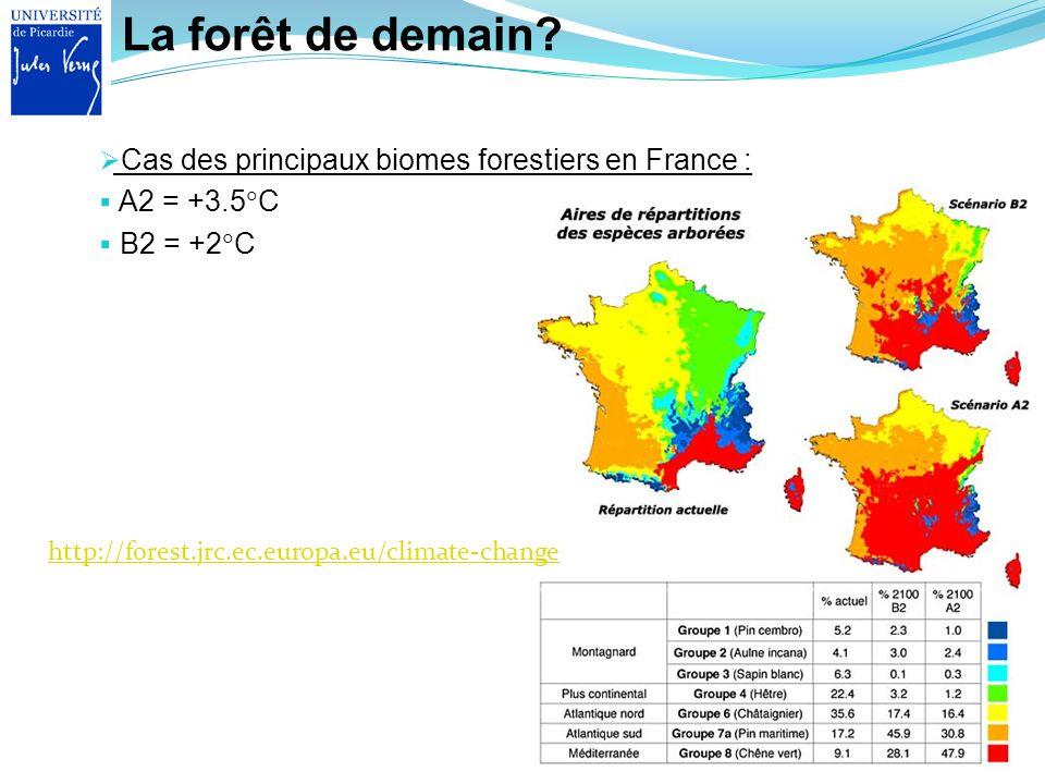 La forêt de demain? Cas des principaux biomes forestiers en France : A2 = +3.5 C B2 = +2 C http://forest.jrc.ec.europa.eu/climate-change