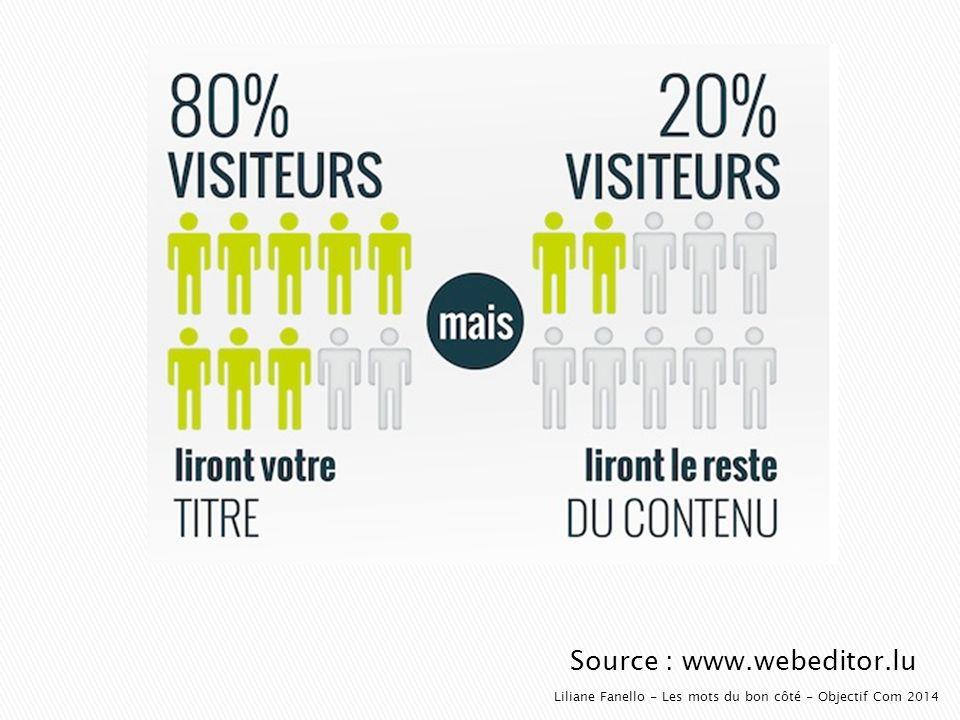 Source : www.webeditor.lu Liliane Fanello - Les mots du bon côté - Objectif Com 2014