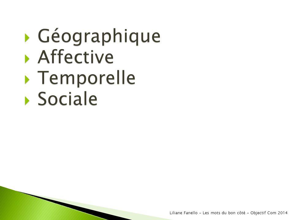 Géographique Géographique Affective Affective Temporelle Temporelle Sociale Sociale Liliane Fanello - Les mots du bon côté - Objectif Com 2014