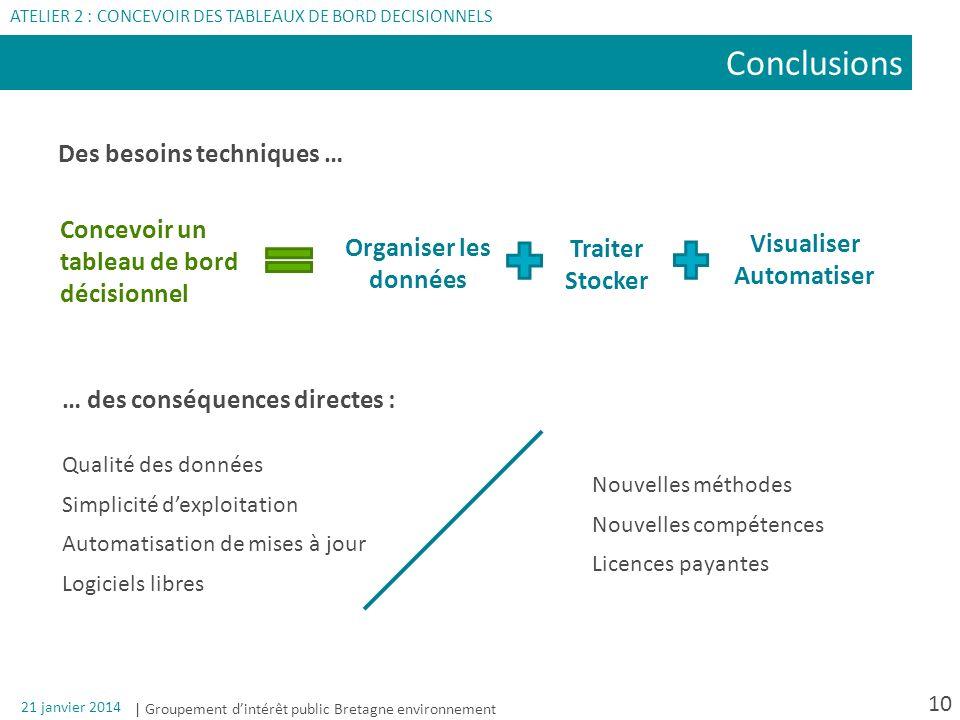 | Groupement dintérêt public Bretagne environnement 21 janvier 2014 10 Conclusions ATELIER 2 : CONCEVOIR DES TABLEAUX DE BORD DECISIONNELS … des consé