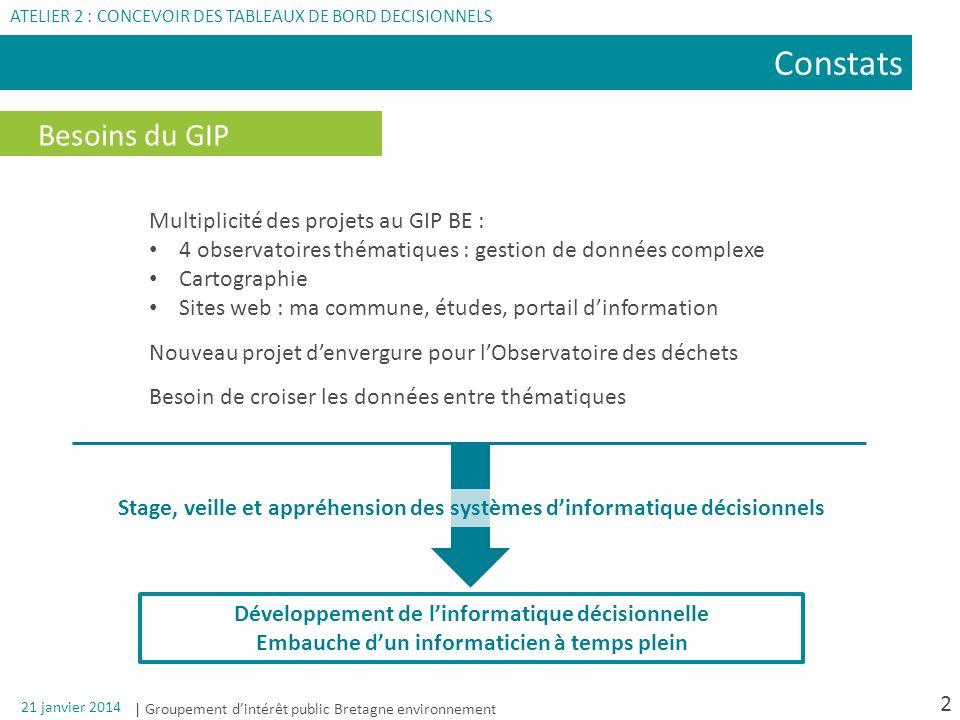 | Groupement dintérêt public Bretagne environnement 21 janvier 2014 2 Constats ATELIER 2 : CONCEVOIR DES TABLEAUX DE BORD DECISIONNELS Besoins du GIP