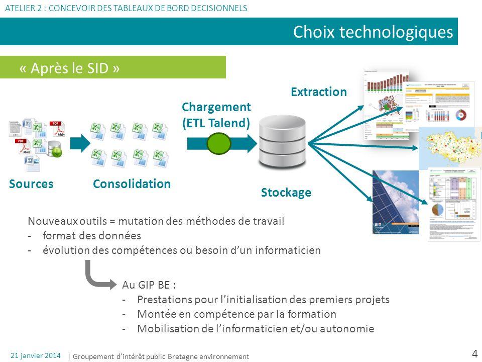 | Groupement dintérêt public Bretagne environnement 21 janvier 2014 4 Choix technologiques ATELIER 2 : CONCEVOIR DES TABLEAUX DE BORD DECISIONNELS « A