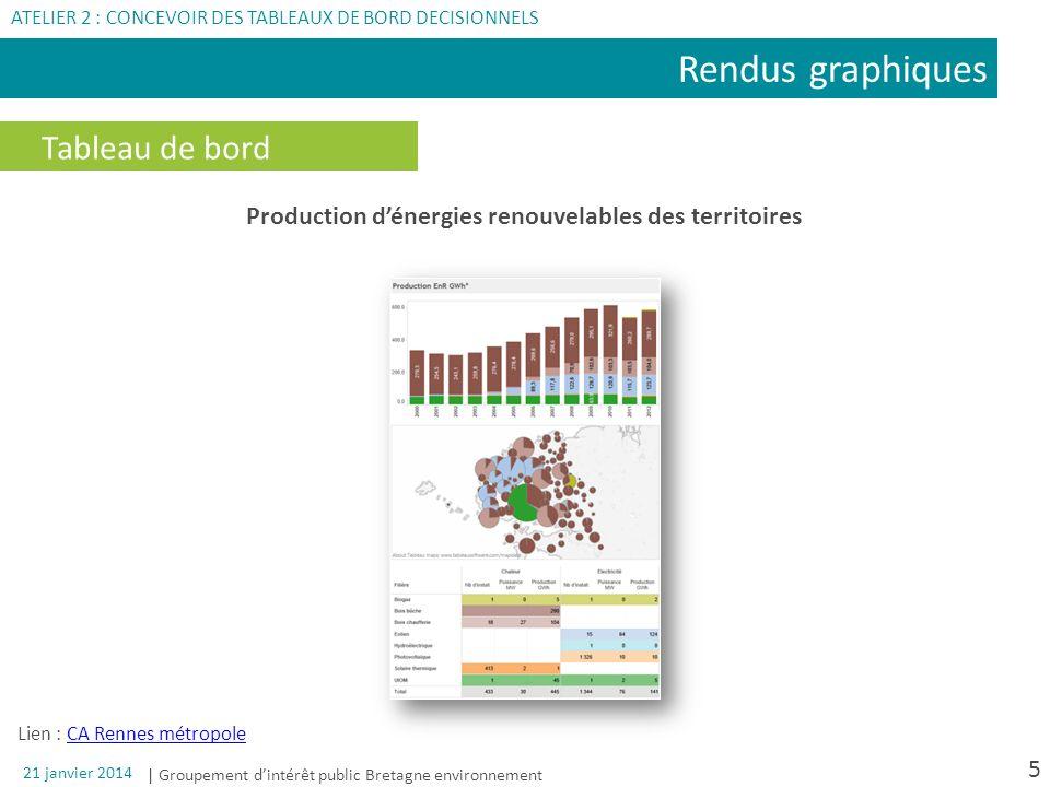 | Groupement dintérêt public Bretagne environnement 21 janvier 2014 5 Rendus graphiques ATELIER 2 : CONCEVOIR DES TABLEAUX DE BORD DECISIONNELS Tablea
