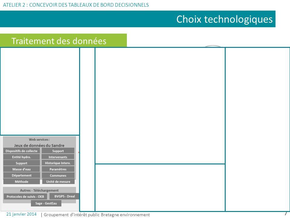 | Groupement dintérêt public Bretagne environnement 21 janvier 2014 7 Choix technologiques ATELIER 2 : CONCEVOIR DES TABLEAUX DE BORD DECISIONNELS Tra