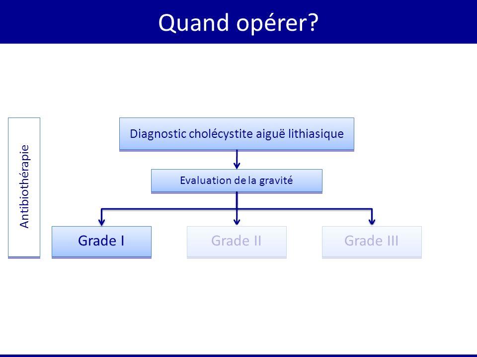 Qualité de vie Tendance marginale bénéfice cholécystectomie différée