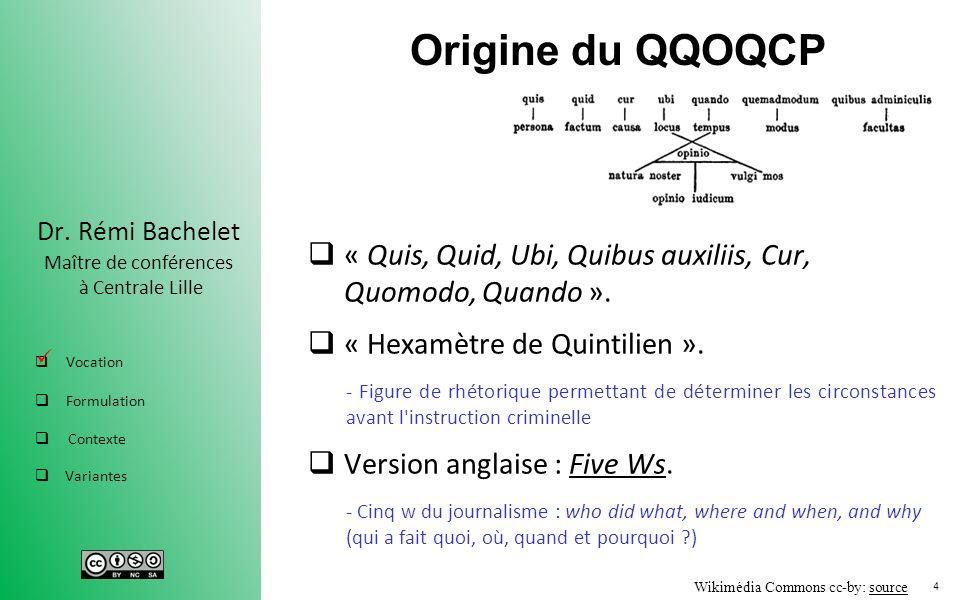 4 Dr. Rémi Bachelet Maître de conférences à Centrale Lille Vocation Formulation Contexte Variantes Origine du QQOQCP « Quis, Quid, Ubi, Quibus auxilii