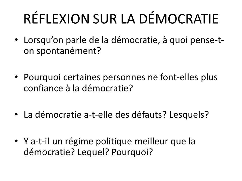 RÉFLEXION SUR LA DÉMOCRATIE Lorsquon parle de la démocratie, à quoi pense-t- on spontanément? Pourquoi certaines personnes ne font-elles plus confianc