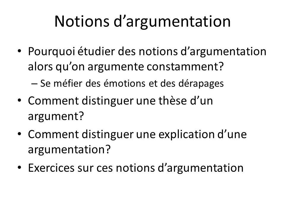 Notions dargumentation Pourquoi étudier des notions dargumentation alors quon argumente constamment? – Se méfier des émotions et des dérapages Comment