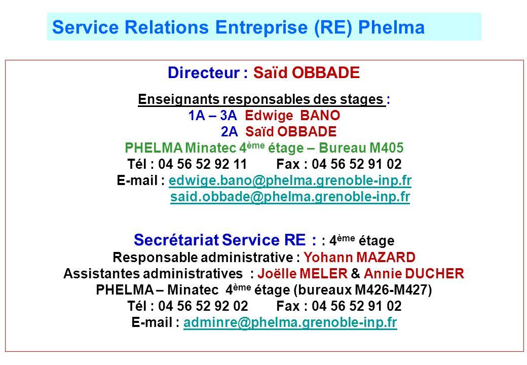 Directeur : Saïd OBBADE Enseignants responsables des stages : 1A – 3A Edwige BANO 2A Saïd OBBADE PHELMA Minatec 4 ème étage – Bureau M405 Tél : 04 56