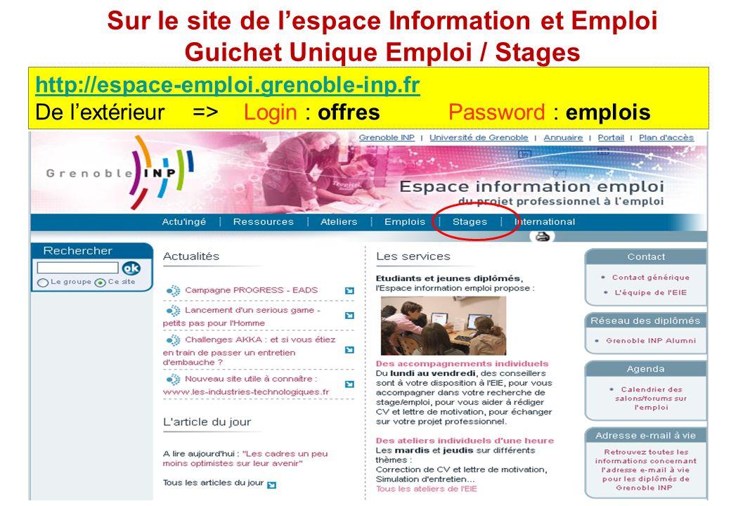 Sur le site de lespace Information et Emploi Guichet Unique Emploi / Stages http://espace-emploi.grenoble-inp.fr De lextérieur => Login : offres Passw