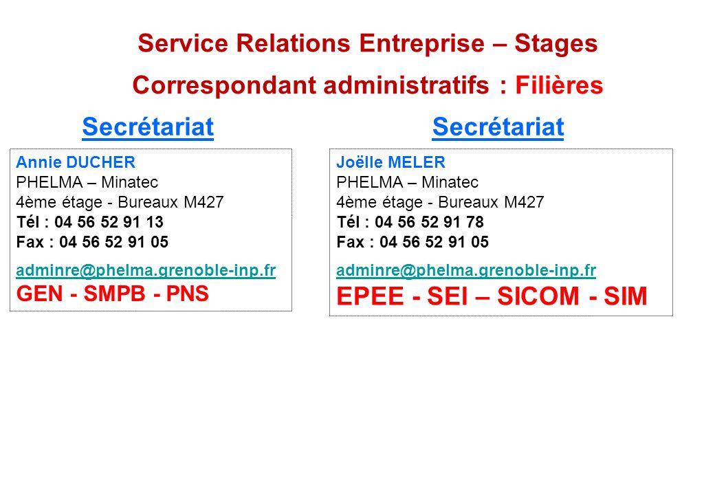 Filière PhelmaCorrespondant Relations Entreprises (RE) GENElsa Merle-Lucotte regen@phelma.grenoble-inp.fr PNSQuentin Rafhay repns@phelma.grenoble-inp.fr EPEEFrancis Baillet reepee@phelma.grenoble-inp.fr SEIFlorence Podevin resei@phelma.grenoble-inp.fr SICOMVincent Fristot resicom@phelma.grenoble-inp.fr SIMFiqiri Hodaj resim@phelma.grenoble-inp.fr SMPBCatherine Picart resmpb@phelma.grenoble-inp.fr
